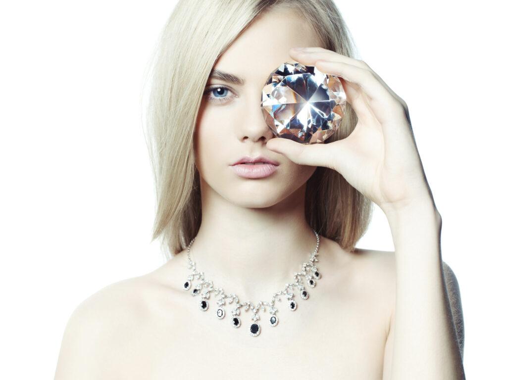 Jewellery Marketing Budget